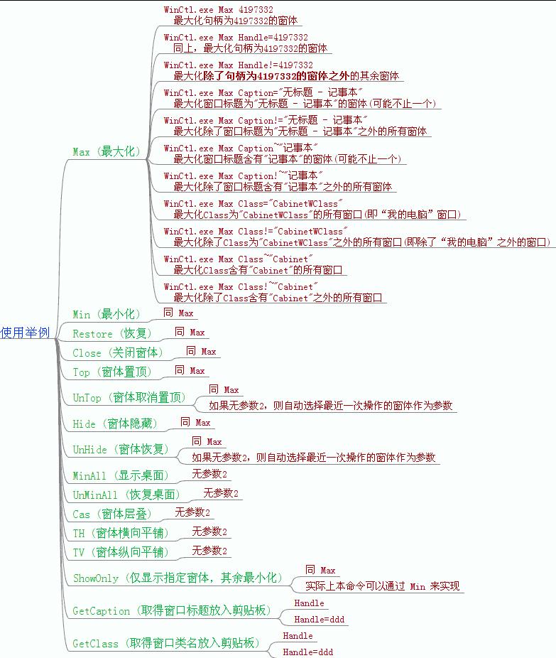 WinCtl 设计文档_使用举例