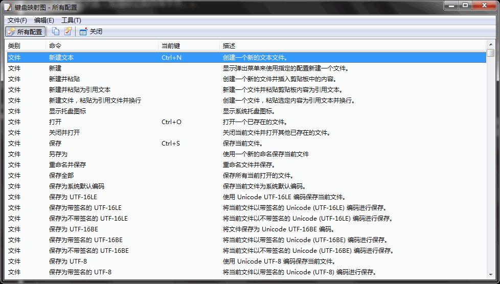 快速、轻量、可扩展、易于使用的EmEditor